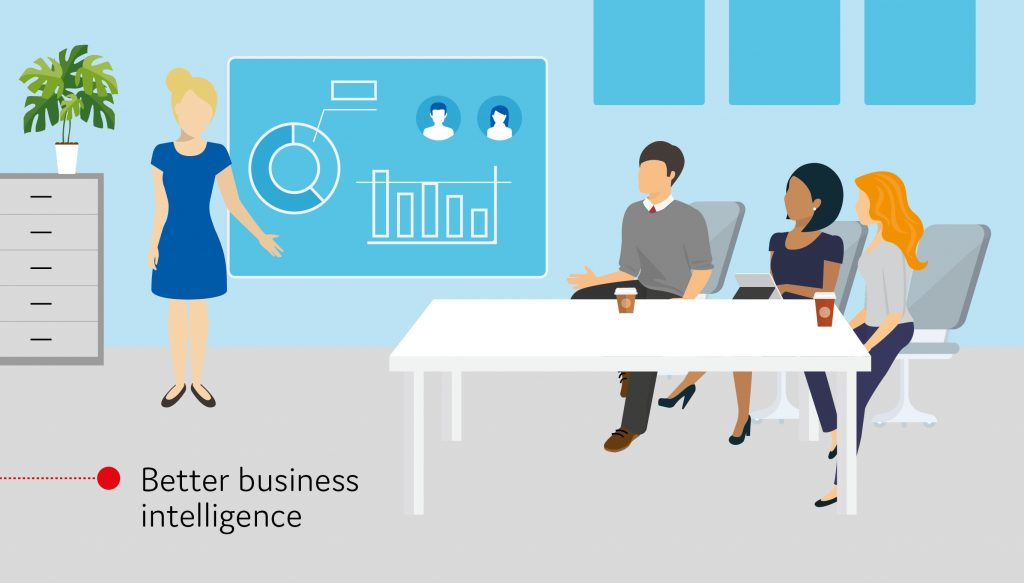 Person presenting to three people sitting at a table. Words say better business intelligence.